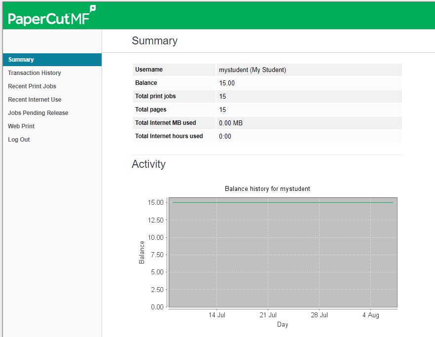 PaperCut Summary display box